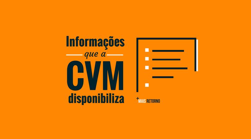 Informações que a CVM disponibiliza