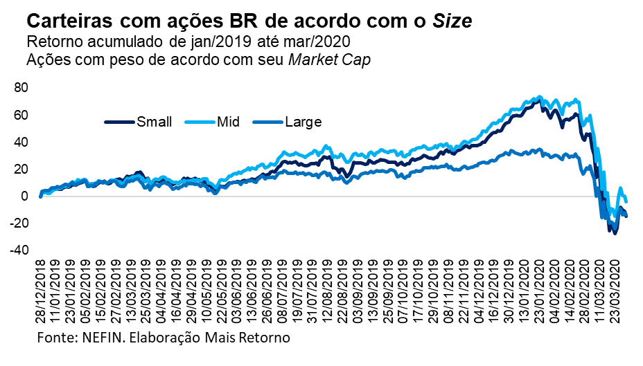 acoes BR size